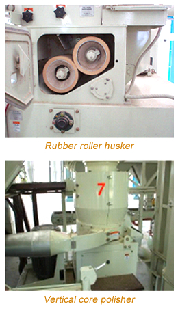 modern rice milling irri rice knowledge bank rh knowledgebank irri org Enco Milling Machine Manual Manual Lathe