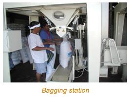 modern rice milling irri rice knowledge bank rh knowledgebank irri org Turn Pro Milling Machine Operators Manual New Manual Milling Machines