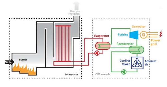 schematic-diagram-1-megawatt-powerplant-orc