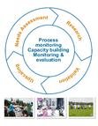 Increasing Impact: a checklist